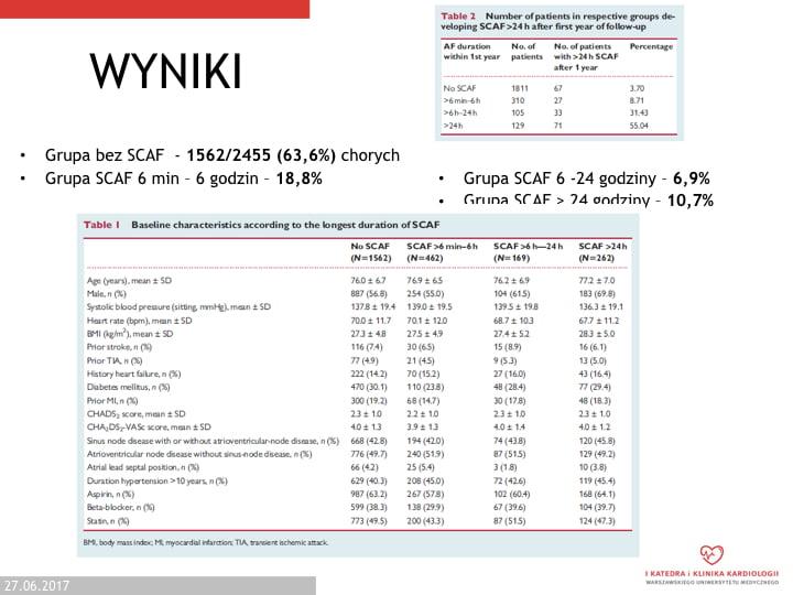 Badanie-ASSERT-Akademia-Elektroterapii-A.009