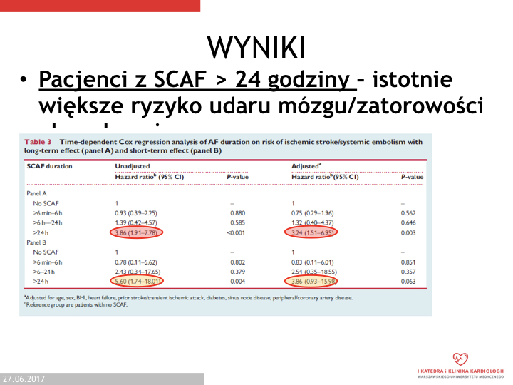 Badanie-ASSERT-Akademia-Elektroterapii-A.010