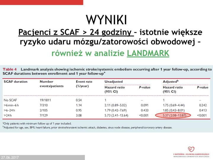 Badanie-ASSERT-Akademia-Elektroterapii-A.011